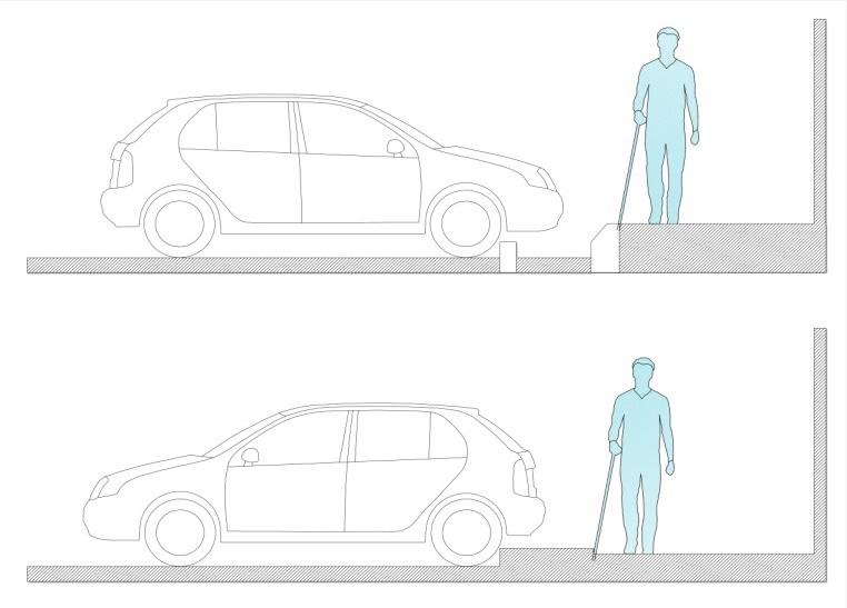 Przykłady ograniczników parkingowych zabezpieczających przedzbyt bliskim parkowaniem samochodów