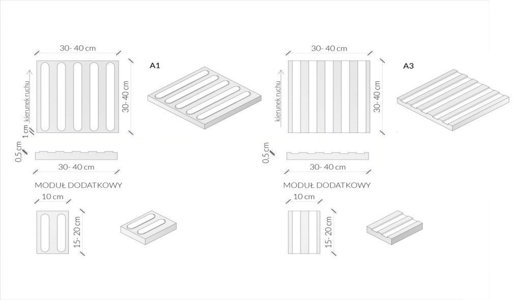 Rys. 22. Płytki kierunkowe dozastosowań: A1 – nazewnątrz iwewnątrz obiektów,  A3 – downętrz izadaszonych peronów zewnętrznych.