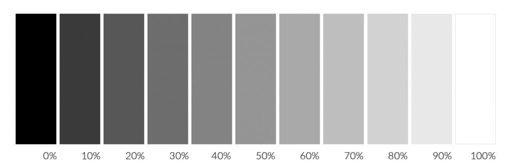Rys. 24.Paleta obrazująca współczynnik odbicia światła LRV (ang. Light Reflectance Value).