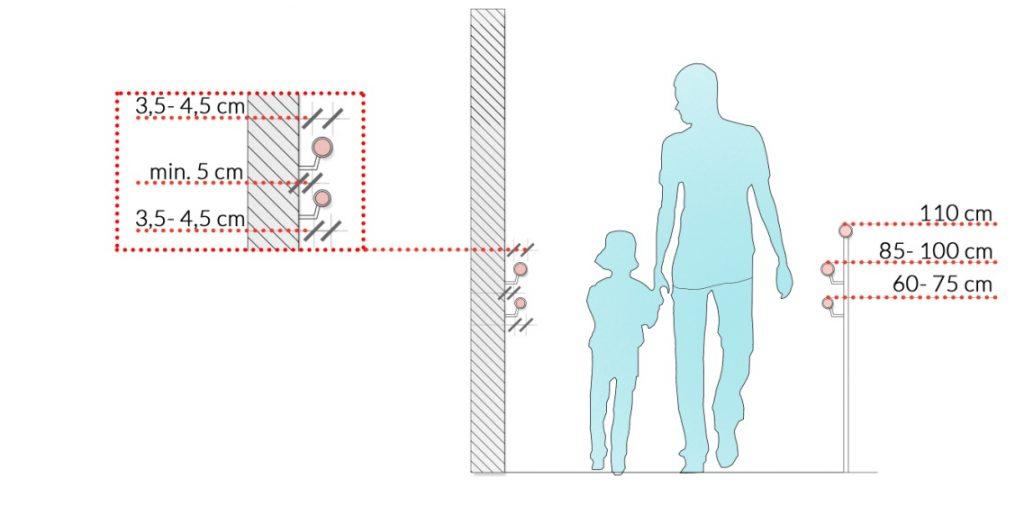 Rys. 33. Balustrady iporęcze - wymagane wysokości iwielkości elementów