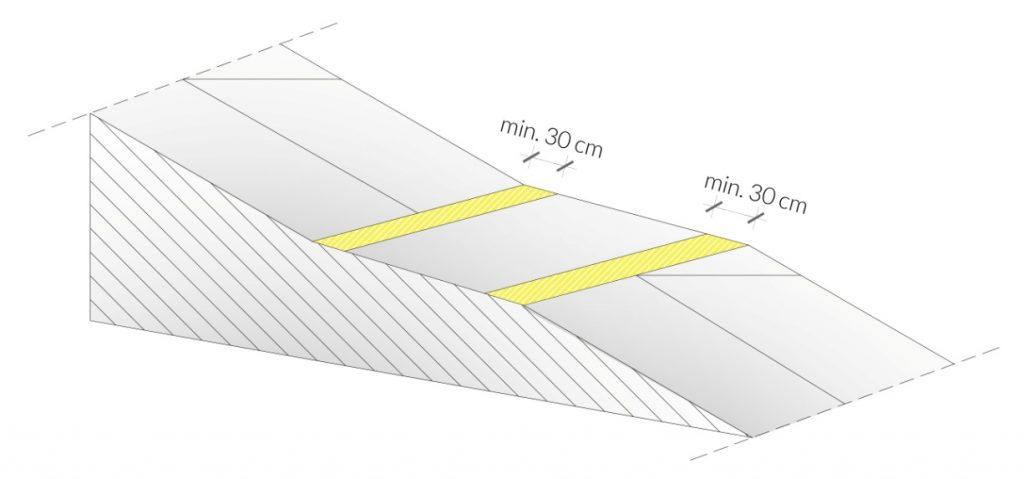 Rys. 40. Oznaczenia powierzchni spoczników pochylni