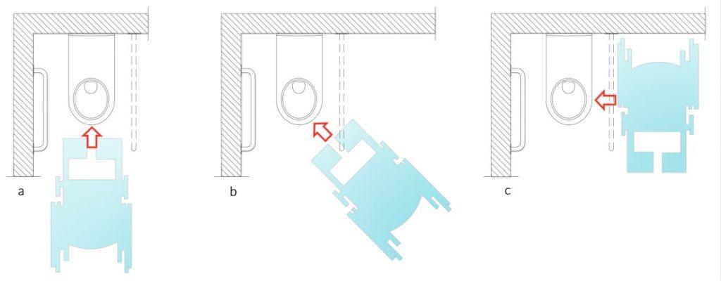 Rys. 46. Rodzaje transferu zwózka inwalidzkiego namuszlę ustępową