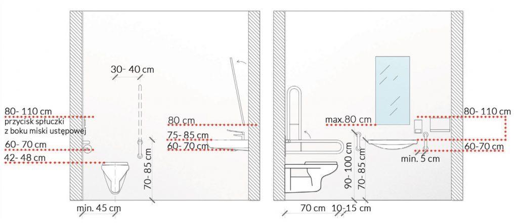 Rys. 47. Parametry dotyczące wymiarów miski ustępowej, umywalki orazelementów im towarzyszących