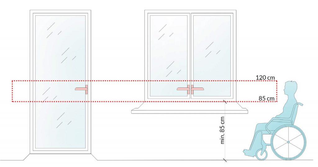 Rys. 60. Wymiary dotyczące okien iparapetów okiennych nakondygnacjach położonych poniżej 25 m nadterenem