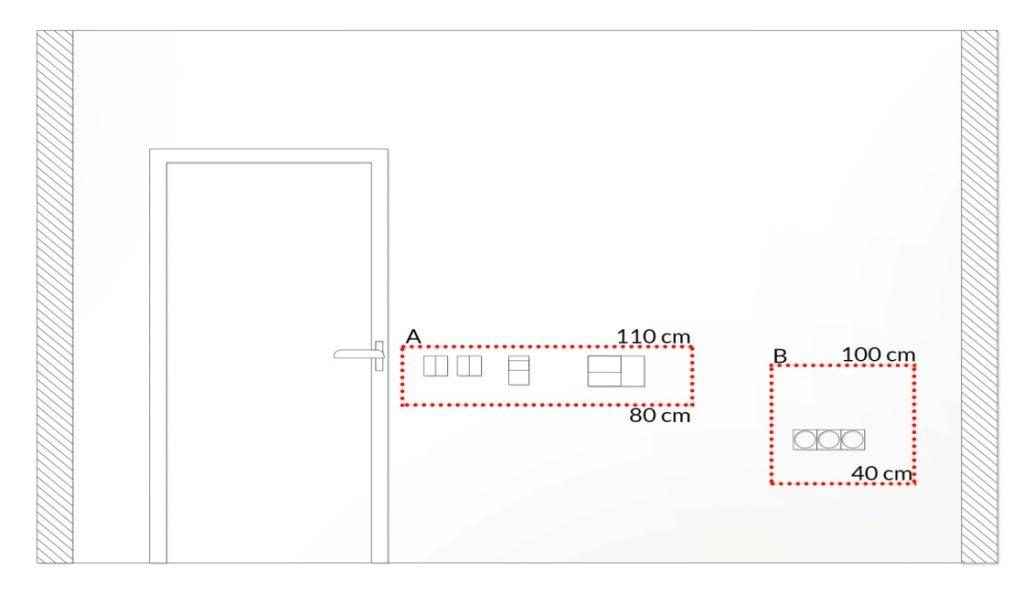 Rys. 61. Umiejscowienie: A. kontakty, włączniki iinne mechanizmy kontrolne B.gniazdka