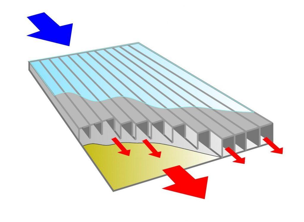 11)Budowa kolektora słonecznego powietrznego. Kolektor składa się zobudowy chroniącej wnętrze kolektora, szyby kolektora słonecznego (przepuszczającą promienie słoneczne downętrza kolektora), aluminiowego absorbera (przepływające przezkolektor powietrze ogrzewa się przezkontakt zciepłą powierzchnią absorbującą promieniowanie słoneczne), izolacji cieplnej.